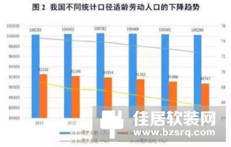 2018年我国家电网购市场规模达到5765亿元